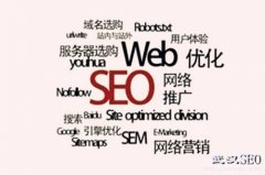 网站怎么优化_网站的优化从哪里进行