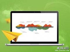 合肥网站建设哪家公司好 合肥网站制作设计