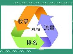 seo综合查询 武汉网站设计制作公司哪家好